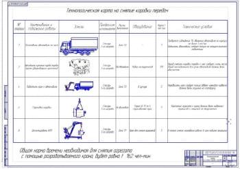 2.Технологическая карта на снятие коробки передач (формат А1)