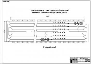 3.Технологическая схема кругового способа профилирования слоев земляного полотна автогрейдером ДЗ-122 на формате А1