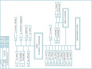 3.Схема разборки насоса НРМ-2