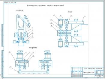 3.Кинематические схемы главных механизмов А2