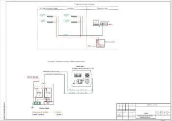 31.Чертеж структурной схемы системы видеонаблюдения, схемы подключения оборудования с примечанием