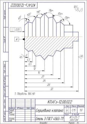 3.Чертеж детали сердцевина клапана из стали 3 ГОСТ 4563-71 в масштабе 1:8