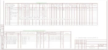 3.Чертеж общих данных (окончание): характеристика систем, местные отсосы от технологического оборудования, с примечанием: *давление на выходе из приточной установки, Па (формат А4*3)