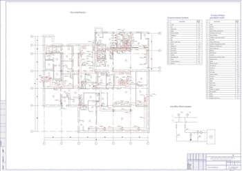 Проект системы вентиляции на примере помещения столовой