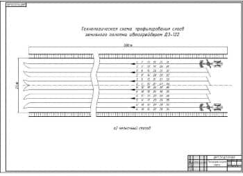 3.Чертеж технологической схемы профилирования следов земляного полотна автогрейдером ДЗ-122 (челночный способ) (формат А1)