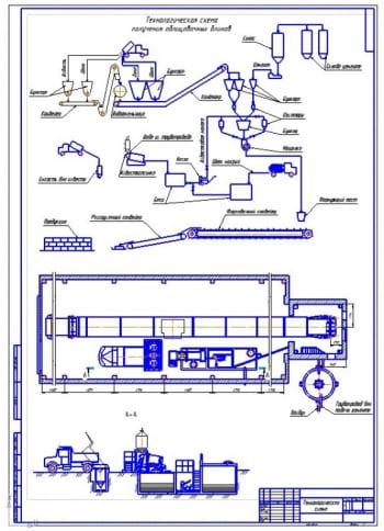 3.Технологическая схема получения облицовочных блинов (формат А1)