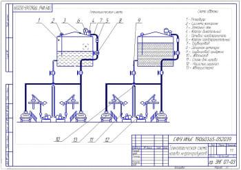 3.Технологическая схема налива нефтепродуктов с помощью комплекса (формат А3), на чертеже указаны