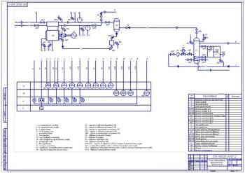 3.Схема комбинированная функциональная и принципиальная (формат А1)