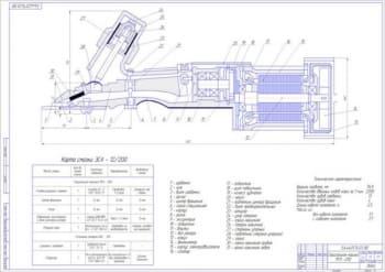 3.Сборочный чертеж стригальной машины МСУ-200 (формат А1) с указанием габаритных размеров и позиций сборочных единиц