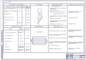 3.Операционная технологическая карта применения плуга (формат А1)
