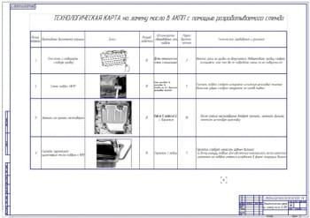 3.Технологическая карта на замену масла в АКПП с помощью разрабатываемого стенда (формат А1)