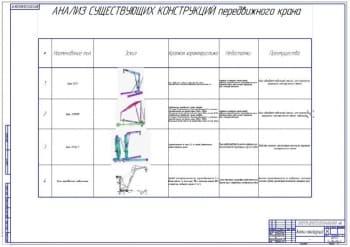 3.Анализ существующих конструкций передвижных гаражных кранов (формат А1)