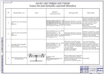 3.Анализ существующих конструкций тележек для транспортировки агрегатов автомобиля (формат А1)
