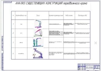 3.Анализ существующих конструкций (формат А1)
