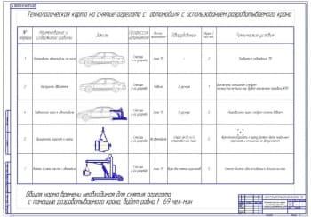 3.Технологическая карта на снятие агрегата с  автомобиля с использованием разрабатываемого крана (формат А1)