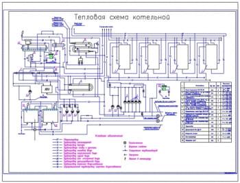 3.Чертеж тепловой схемы котельной А1 с условными обозначениями