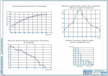 3.Графики зависимости степени очистки от различных факторов (А1)