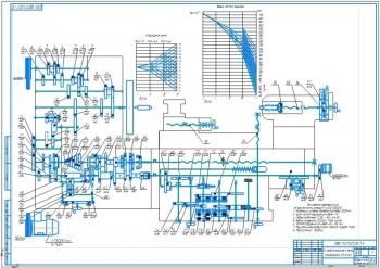 3.Кинематическая схема токарного станка (А1)