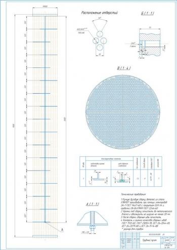 3.Сборочный чертеж трубного пучка А1