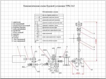 3.Кинематическая схема буровой установки УРБ-ЗАЗ со схематическими обозначениями А1