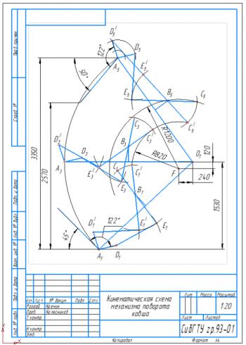 4.Кинематическая схема механизма поворота ковша А4