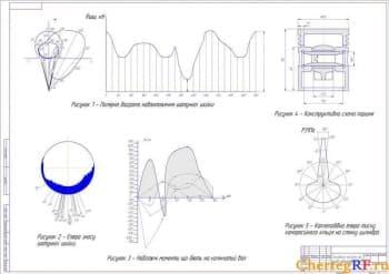 Чертеж специальной части и силовых нагрузок КШМ ЯМЗ-238 (формат А1)