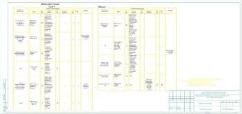 4.Чертеж ведомости отделки помещений с техническими требованиями
