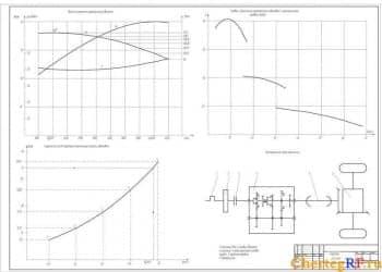 Чертеж тягового расчета с указанием наименований позиций (формата А1)