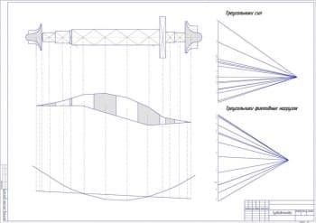4.Чертеж общего вида турбодетандера ДТ-0.75/20-1, треугольников сил, треугольников фиктивных нагрузок (формат А1)