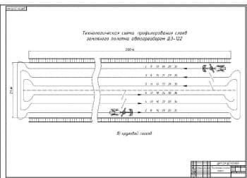 4.Чертеж технологической схемы профилирования следов земляного полотна автогрейдером ДЗ-122 (круговой способ) (формат А1)