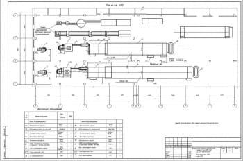 4.Продолжение планирования модернизации (лист №4) с техническим требованием