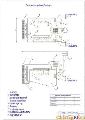 Чертеж двигателя внутреннего сгорания 6ЧН 12/12 в поперечном разрезе (формат А1)