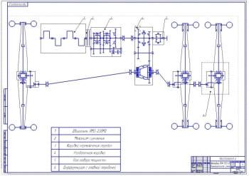 4.Кинематическая схема (формат А1) с указанием обозначений: двигатель ЯМЗ-238М2