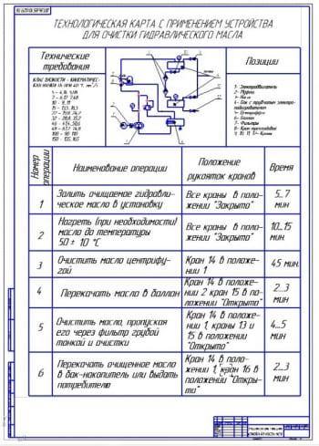 4.Технологическая карта с применением установки для очистки масла (формат А1)