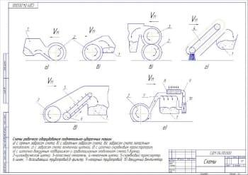 4.Схемы рабочего оборудования подметально-уборочных машин А2