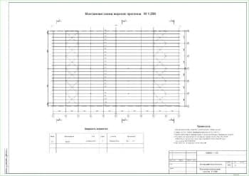 43.Чертеж фрагментов №4 и 5 в масштабах 1:50, с указанием размеров (формат А2)