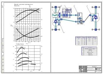 4.Кинематическая схема трансмиссии Газ-3308 на формате А1