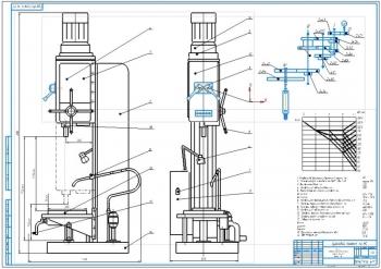 4.Общий вид вертикально-сверлильного станка модели 2Н135ЕВ (А1)