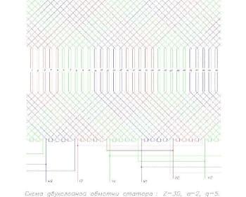 5.Чертеж схемы двухслойной обмотки статора: Z=72, a=2, q=3 (формат А1)