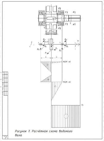 5.Чертеж расчетной схемы ведомого вала, с указанными размерами (формат А4)