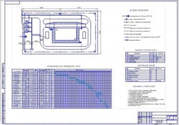 5.Разработка календарного графика производства работ. Стройгенплан канализации (формат А1).