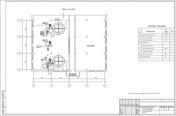5.Проект модернизаци (лист №5) – чертеж плана: привязка технологического оборудования уточнить после его получения