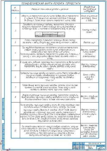 5.Технологическая карта ремонта термостата (А1)
