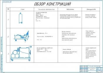 5.Обзорный лист конструкций маслораздаточных баков А1