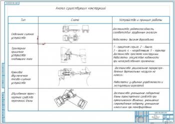 5.Анализ существующих конструкций А1