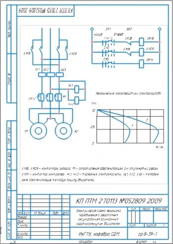 5.Электрическая схема механизма передвижения с реостатным регулированием асинхронным короткозамкнутым двигателем А4