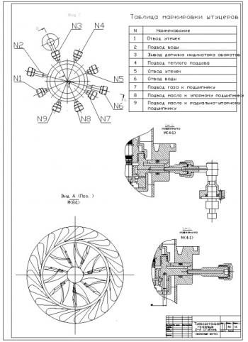 Конструкция гелиевого турбодетандерного агрегата