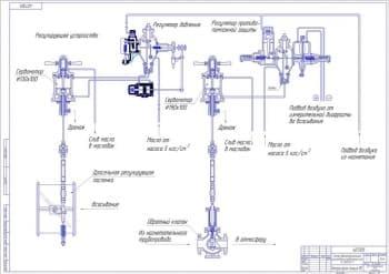 5.Чертеж схемы автоматического регулирования турбокомпрессора К 250-61-1 компрессорной станции №2