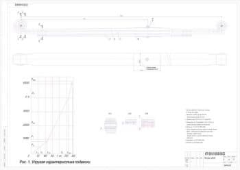 5.Сборочный чертеж рессоры задней массой 51, в масштабе 1:2, с размерами для справок и с техническими требованиями: рессора изображена в спрямленном положении, жесткость основной рессоры 101Н/мм, дополнительной рессоры 46Н/мм, покрытие эмаль МЧ-123