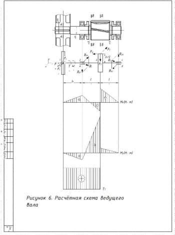 6.Чертеж расчетной схемы ведущего вала, с указанием размеров (формат А4)